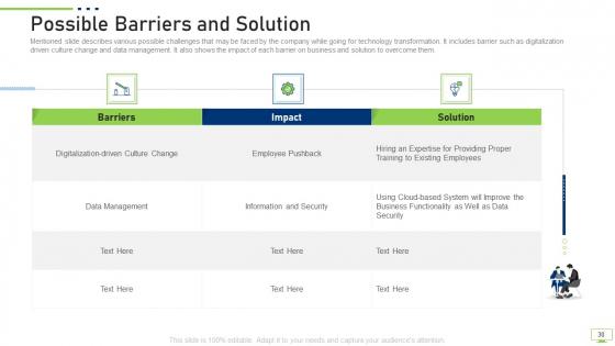 Workplace_Digitization_Ppt_PowerPoint_Presentation_Complete_Deck_With_Slides_Slide_30
