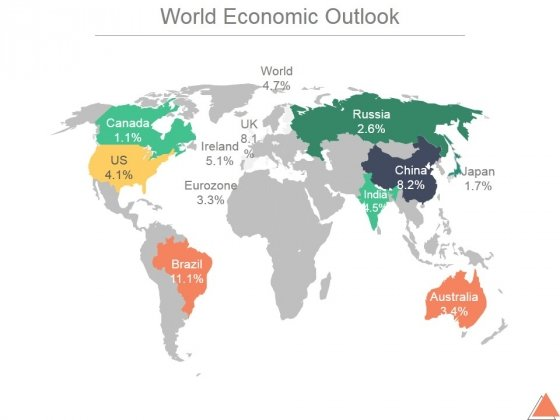 World Economic Outlook Ppt PowerPoint Presentation Background Image