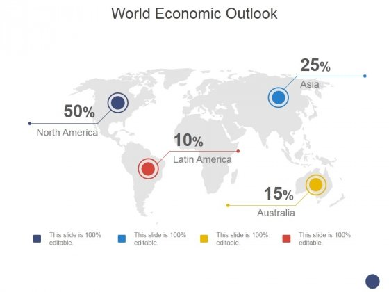 World Economic Outlook Ppt PowerPoint Presentation File Skills