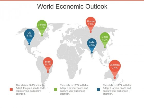 World Economic Outlook Ppt PowerPoint Presentation Icon Deck