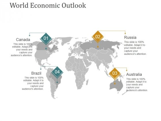 World Economic Outlook Ppt PowerPoint Presentation Pictures Graphics Example