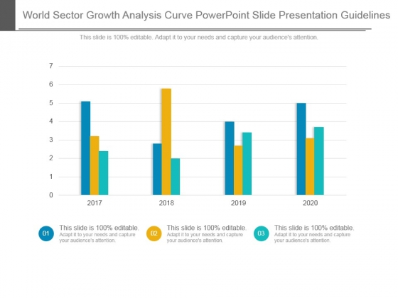 World Sector Growth Analysis Curve Powerpoint Slide Presentation Guidelines