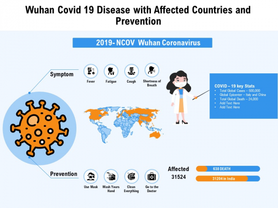Wuhan Covid 19 Disease With Affected Countries And Prevention Ppt PowerPoint Presentation Styles Clipart Images PDF