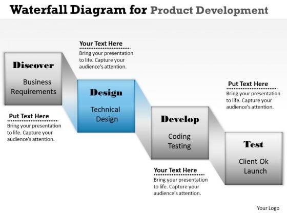 Waterfall Diagram PowerPoint Presentation Template