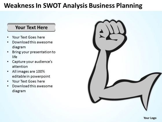 Weakness In Swot Analysis Business Planning Ppt Forms PowerPoint Slides