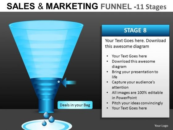 marketing funnel template