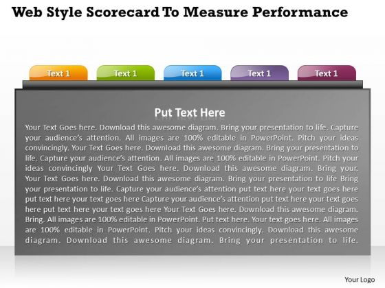 Web Style Scorecard To Measure Performance Radial Chart PowerPoint Templates