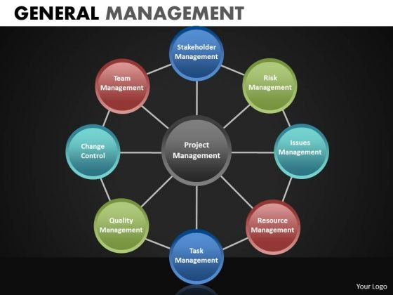 Wheel Diagrams PowerPoint Templates And Wheel Process Charts Ppt Slides