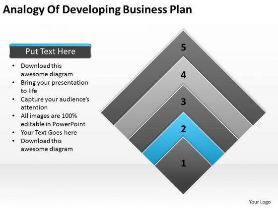 Work Flow Business Process Diagram Analogy Of Developing Plan Ppt PowerPoint Slide