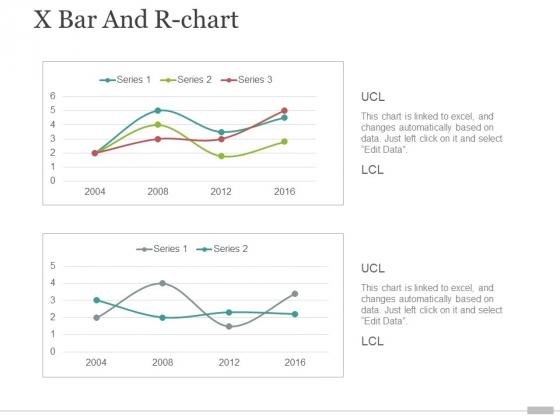 x bar and r chart ppt powerpoint presentation portfolio elements