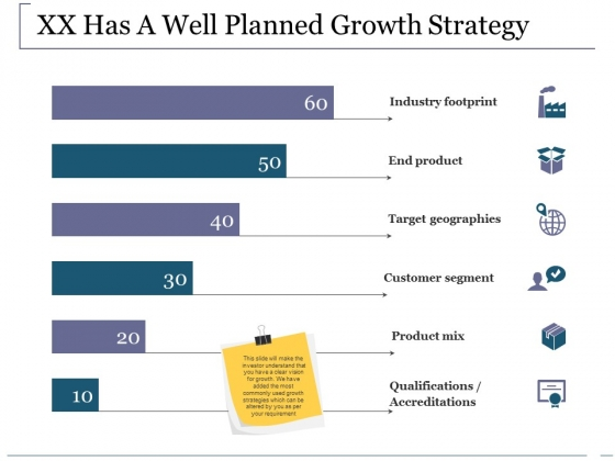Xx Has A Well Planned Growth Strategy Ppt PowerPoint Presentation Gallery Skills
