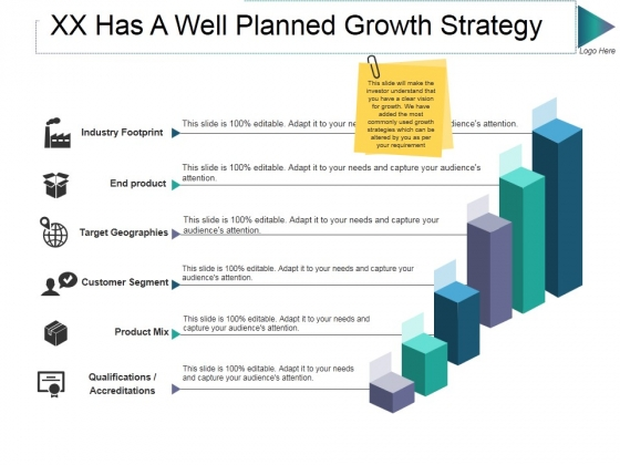 Xx Has A Well Planned Growth Strategy Ppt PowerPoint Presentation Slides Visual Aids