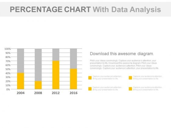 Year Based Chart With Percentage Data Analysis Powerpoint Slides