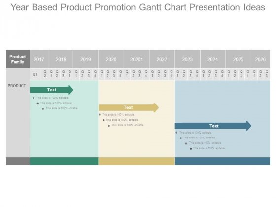 Year Based Product Promotion Gantt Chart Presentation Ideas