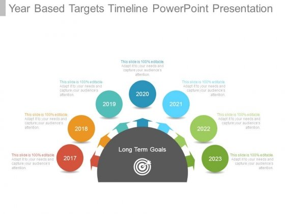 Year Based Targets Timeline Powerpoint Presentation
