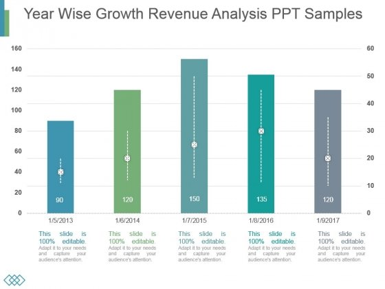 Year Wise Growth Revenue Analysis Ppt Samples