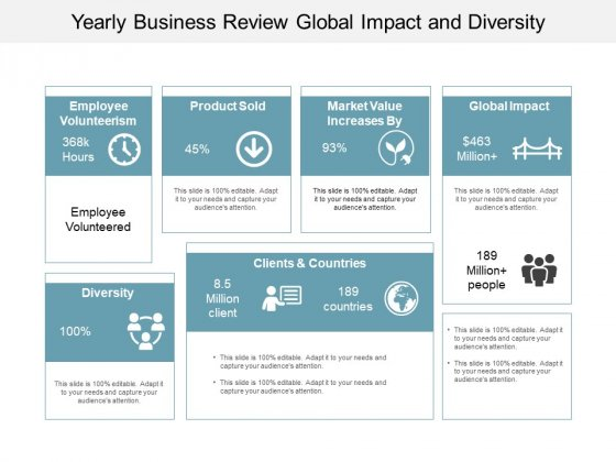 Yearly Business Review Global Impact And Diversity Ppt PowerPoint Presentation Pictures Portrait