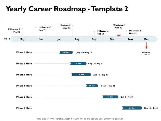 Yearly Career Roadmap Milestone Ppt PowerPoint Presentation Portfolio Visuals