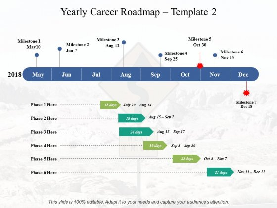 Yearly Career Roadmap Ppt PowerPoint Presentation File Display