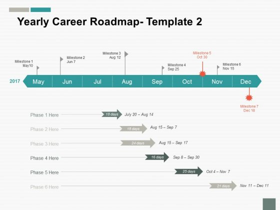 Yearly Career Roadmap Process Ppt PowerPoint Presentation Layouts Layouts