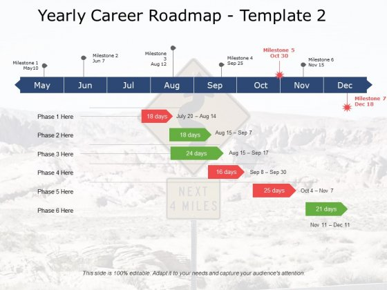 Yearly Career Roadmap Timeline Ppt PowerPoint Presentation Infographics Information