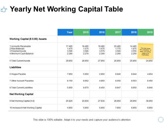 Yearly Net Working Capital Table Ppt PowerPoint Presentation Portfolio Display