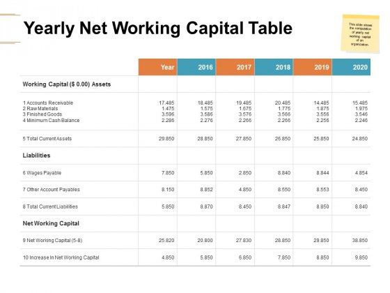 Yearly Net Working Capital Table Ppt PowerPoint Presentation Show Templates