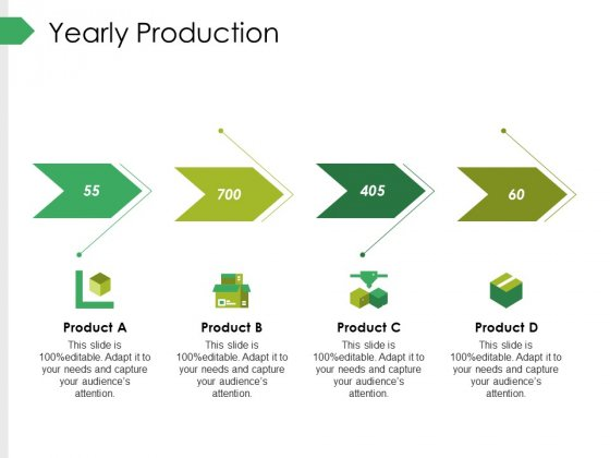Yearly Production Ppt PowerPoint Presentation Professional Template
