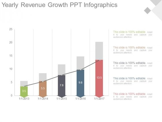 Yearly Revenue Growth Ppt Infographics