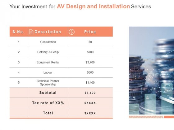 Your Investment For AV Design And Installation Services Ppt PowerPoint Presentation Outline Graphic Tips