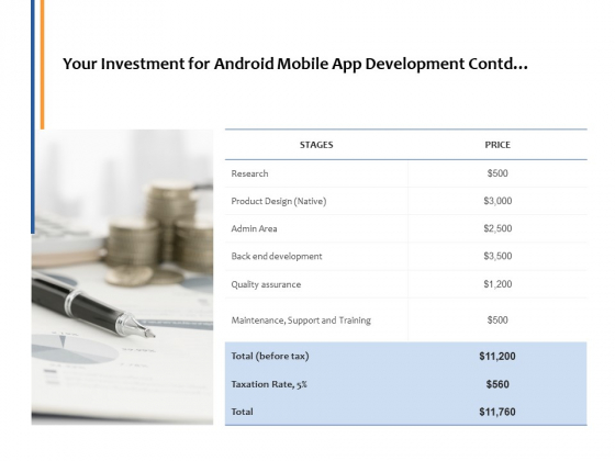 Your Investment For Android Mobile App Development Contd Ppt PowerPoint Presentation Slides Icon