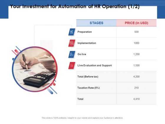 Your Investment For Automation Of HR Operation Implementation Ppt PowerPoint Presentation Ideas Aids PDF