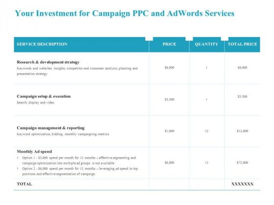 Your Investment For Campaign Ppc And Adwords Services Information Pdf