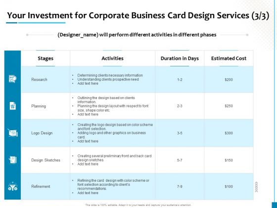 Your Investment For Corporate Business Card Design Services Activities Icons PDF