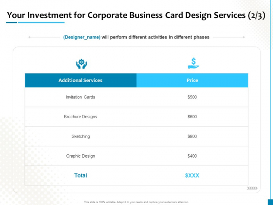 Your Investment For Corporate Business Card Design Services Additional Services Background PDF