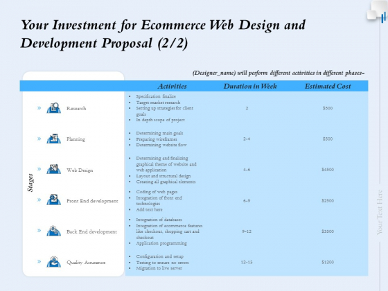 Your Investment For Ecommerce Web Design And Development Proposal Research Ppt Show Model PDF