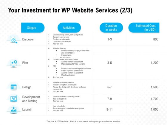 Your Investment For WP Website Services Plan Ppt PowerPoint Presentation Model Templates