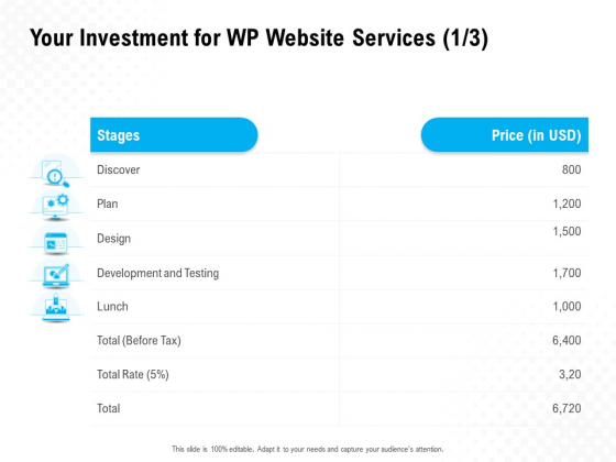 Your Investment For Wp Website Services Price Ppt PowerPoint Presentation Ideas Mockup
