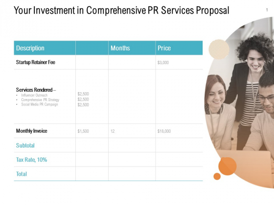 Your Investment In Comprehensive PR Services Proposal Ppt PowerPoint Presentation Model Design Ideas