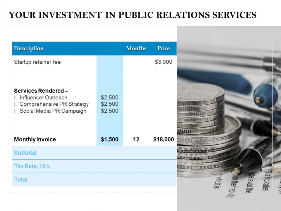 Your Investment In Public Relations Services Ppt PowerPoint Presentation Slide Download