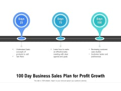 100 Day Business Sales Plan For Profit Growth Ppt PowerPoint Presentation Infographics Example File PDF