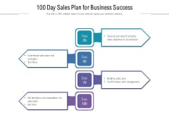 100 Day Sales Plan For Business Success Ppt PowerPoint Presentation Infographic Template Background Images PDF