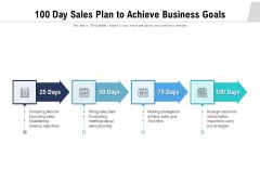 100 Day Sales Plan To Achieve Business Goals Ppt PowerPoint Presentation Background Designs PDF