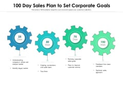 100 Day Sales Plan To Set Corporate Goals Ppt PowerPoint Presentation Gallery Objects PDF