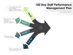 100 Day Staff Performance Management Plan Ppt PowerPoint Presentation Infographic Template Templates PDF