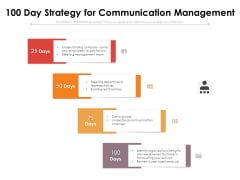 100 Day Strategy For Communication Management Ppt PowerPoint Presentation Model Gallery PDF