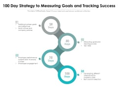 100 Day Strategy To Measuring Goals And Tracking Success Ppt PowerPoint Presentation Icon Images PDF