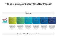 100 Days Business Strategy For A New Manager Ppt PowerPoint Presentation Model Deck PDF