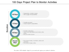 100 Days Project Plan To Monitor Activities Ppt PowerPoint Presentation Outline