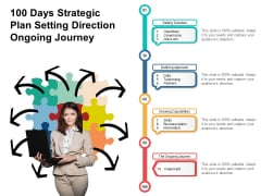 100 Days Strategic Plan Setting Direction Ongoing Journey Ppt PowerPoint Presentation Professional Infographics